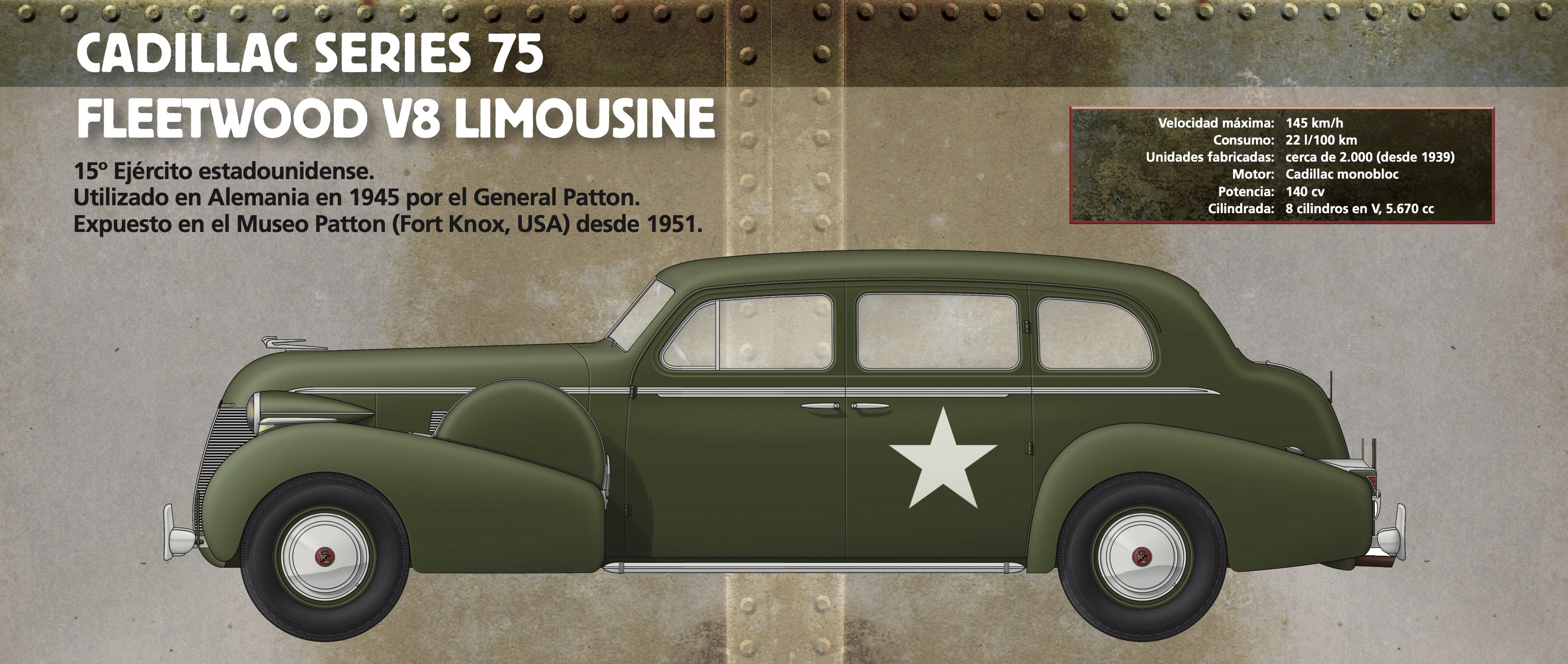 2020 Cadillac Fleetwood Series 75 Review