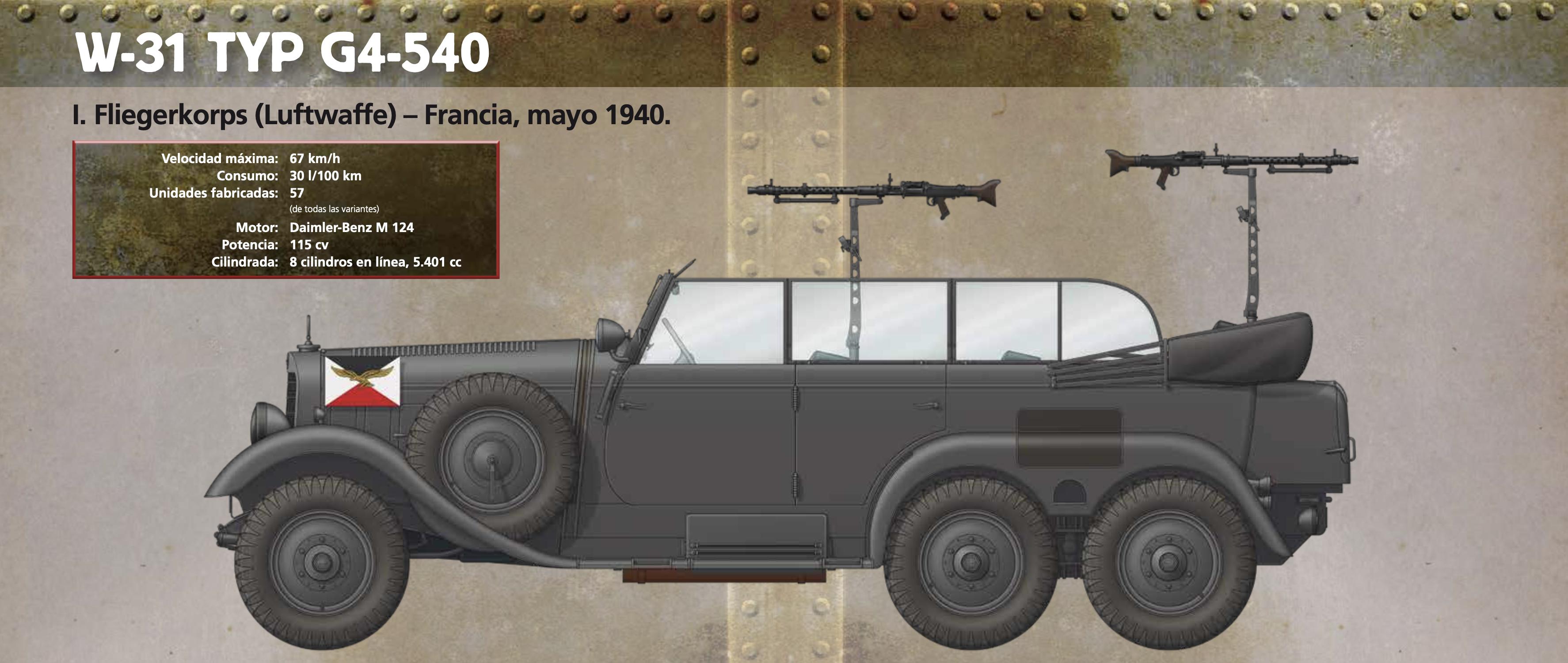 Vehiculos Militares Mercedes Benz W31 Typ G4 540 Herodoto Cia